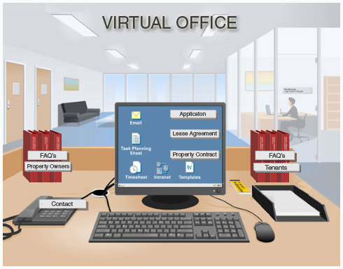 virtual-office-sccene
